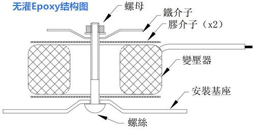 侨洋电源变压器安装结构图